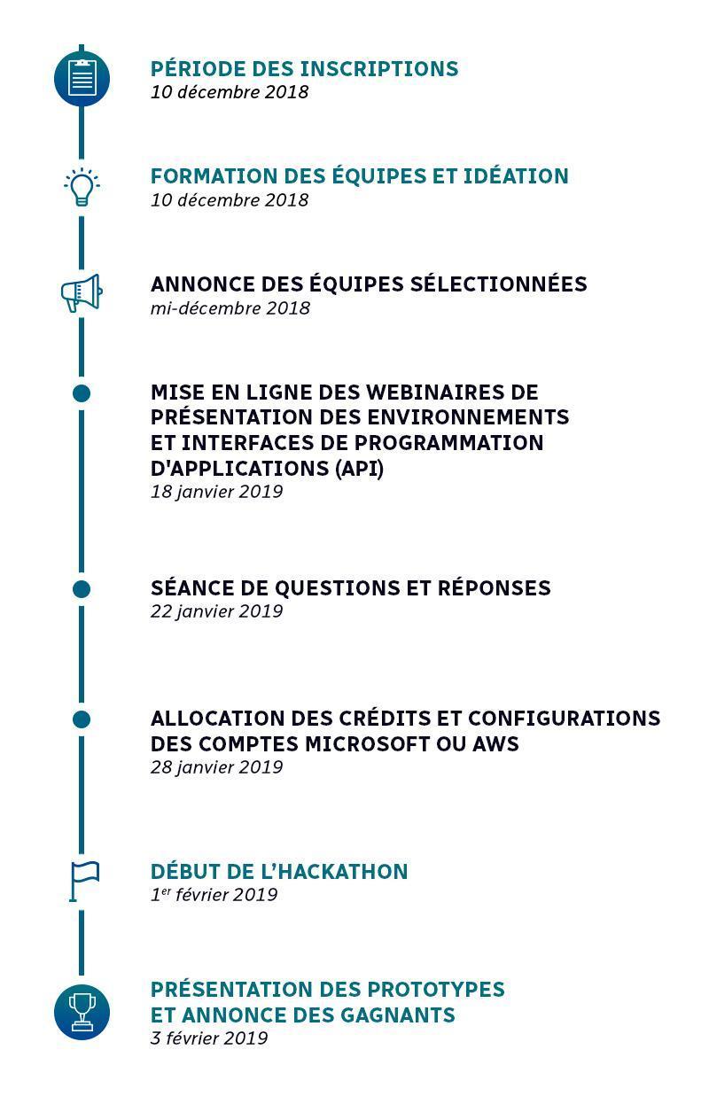 Calendrier Hackathon RDC-CBC